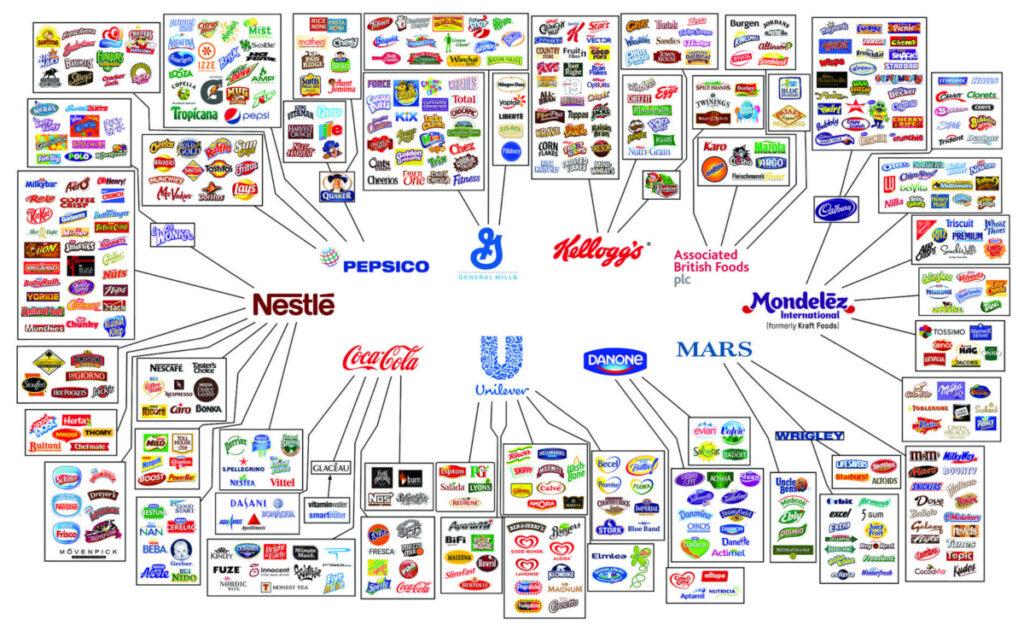 Nachhaltige Reise-Vorsätze: Kaufe keine Produkte von diesen Großkonzernen